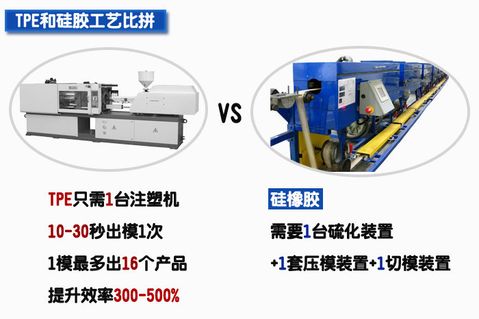 TPE材料和硅胶材料工艺大比拼